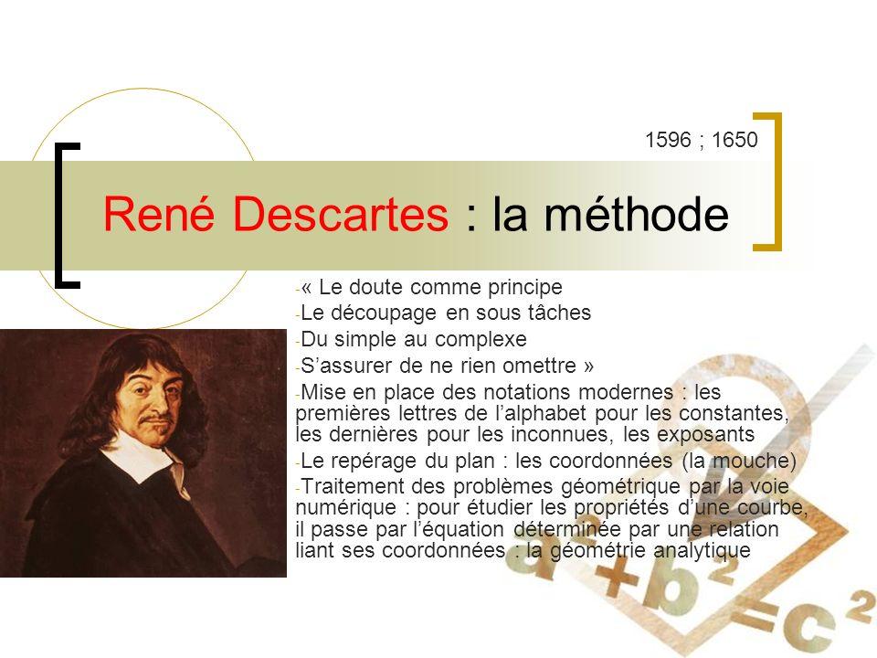 René Descartes : la méthode