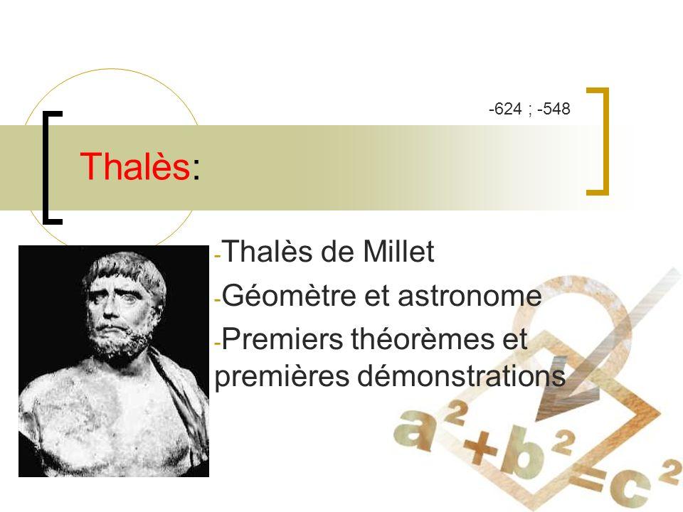 Thalès: Thalès de Millet Géomètre et astronome