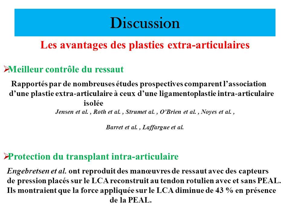 Discussion Les avantages des plasties extra-articulaires