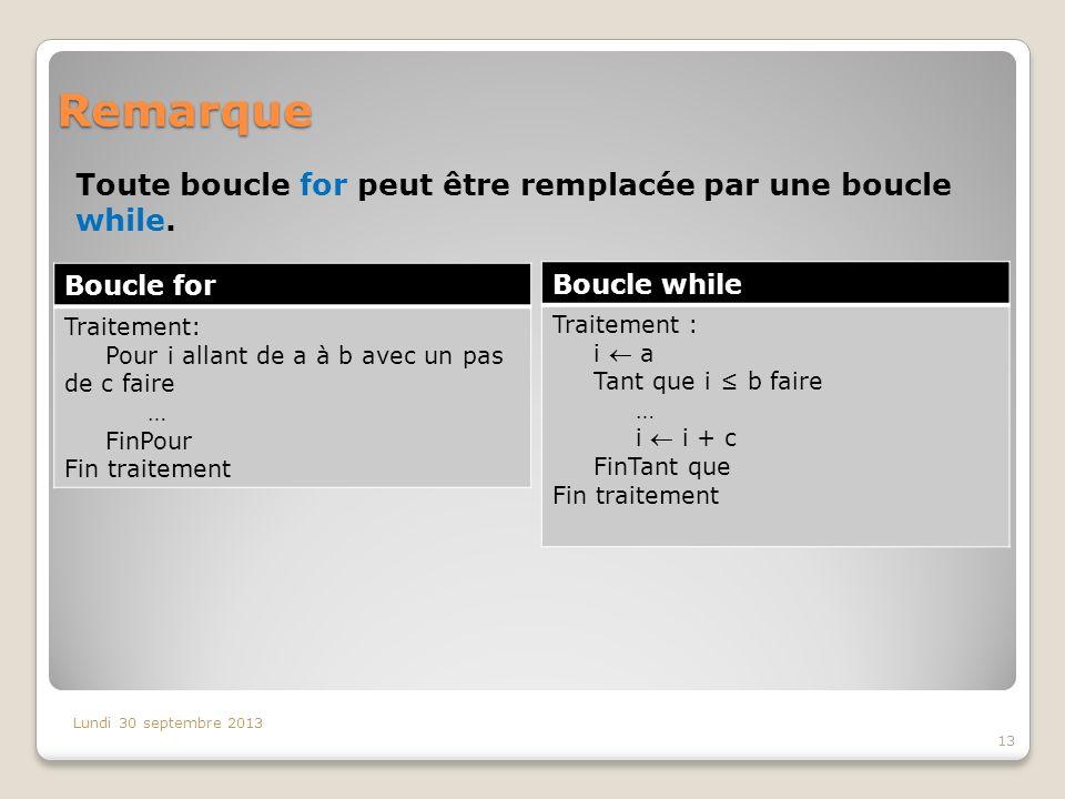 Remarque Toute boucle for peut être remplacée par une boucle while.