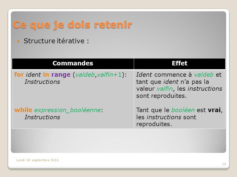 Ce que je dois retenir Structure itérative : Commandes Effet