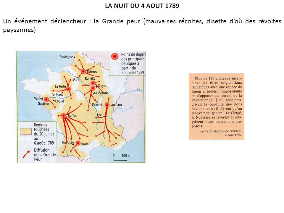 LA NUIT DU 4 AOUT 1789 Un événement déclencheur : la Grande peur (mauvaises récoltes, disette d'où des révoltes paysannes)