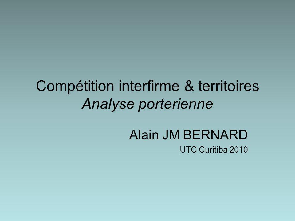 Compétition interfirme & territoires Analyse porterienne