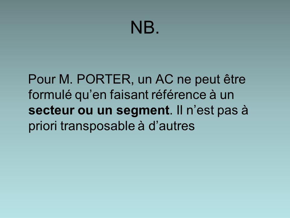 NB. Pour M. PORTER, un AC ne peut être formulé qu'en faisant référence à un secteur ou un segment.