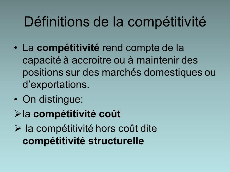 Définitions de la compétitivité