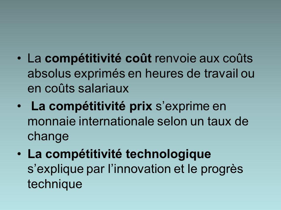 La compétitivité coût renvoie aux coûts absolus exprimés en heures de travail ou en coûts salariaux