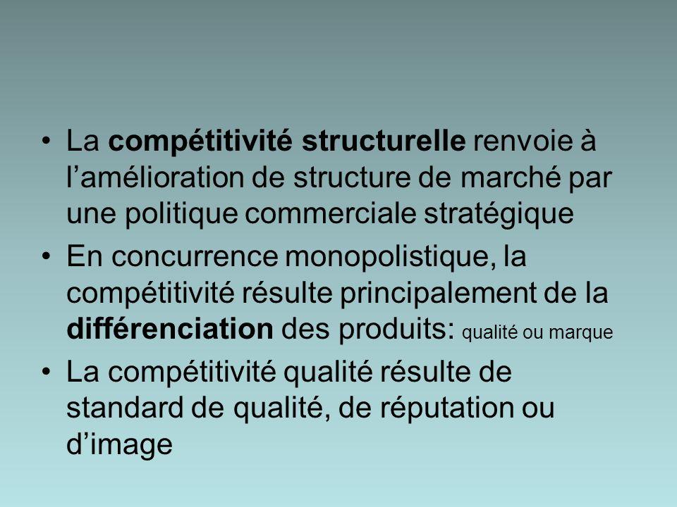 La compétitivité structurelle renvoie à l'amélioration de structure de marché par une politique commerciale stratégique