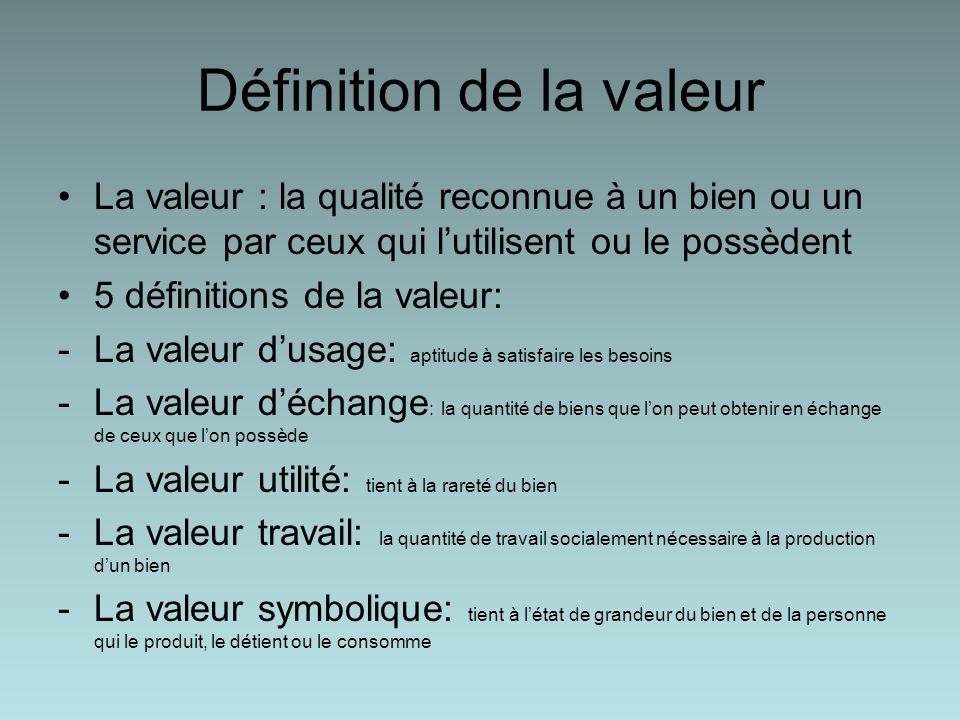 Définition de la valeur