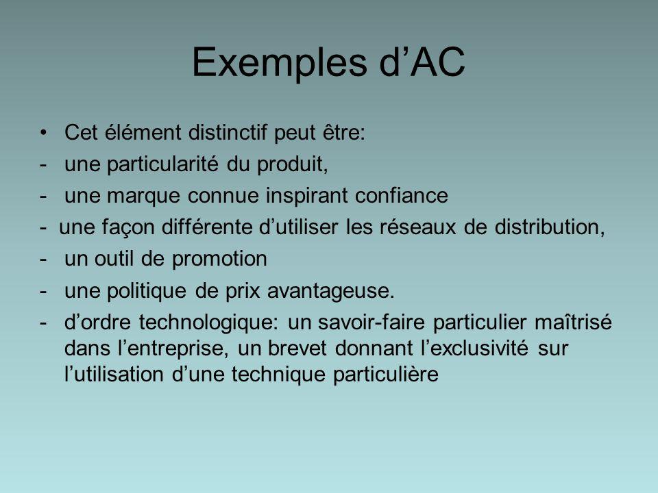 Exemples d'AC Cet élément distinctif peut être: