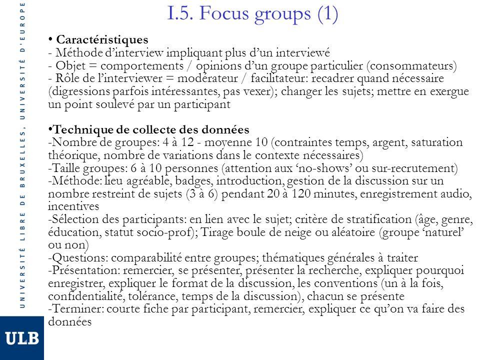 I.5. Focus groups (1) Caractéristiques