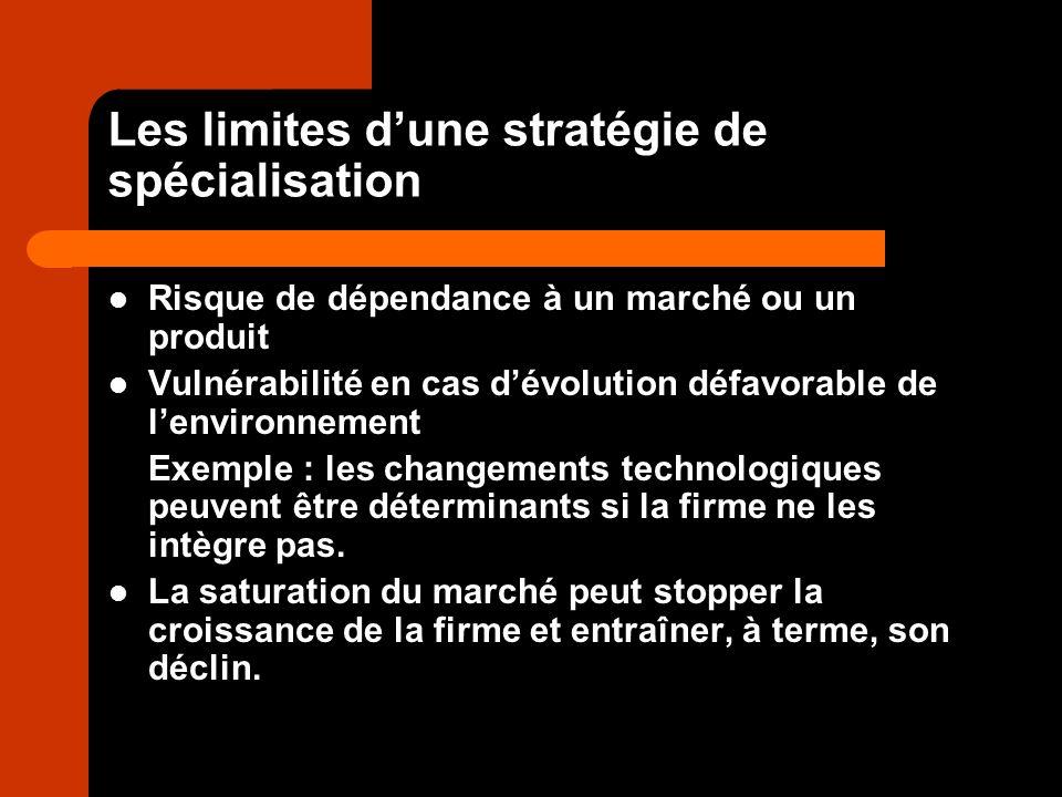 Les limites d'une stratégie de spécialisation