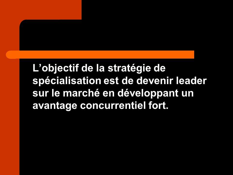 L'objectif de la stratégie de spécialisation est de devenir leader sur le marché en développant un avantage concurrentiel fort.