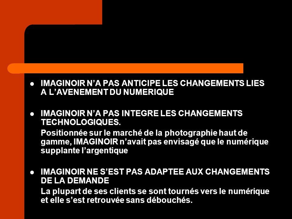 IMAGINOIR N'A PAS ANTICIPE LES CHANGEMENTS LIES A L'AVENEMENT DU NUMERIQUE