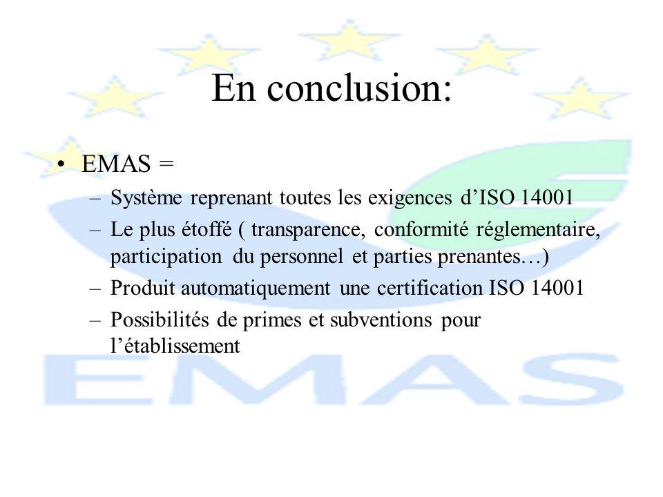 En conclusion: EMAS = Système reprenant toutes les exigences d'ISO 14001.