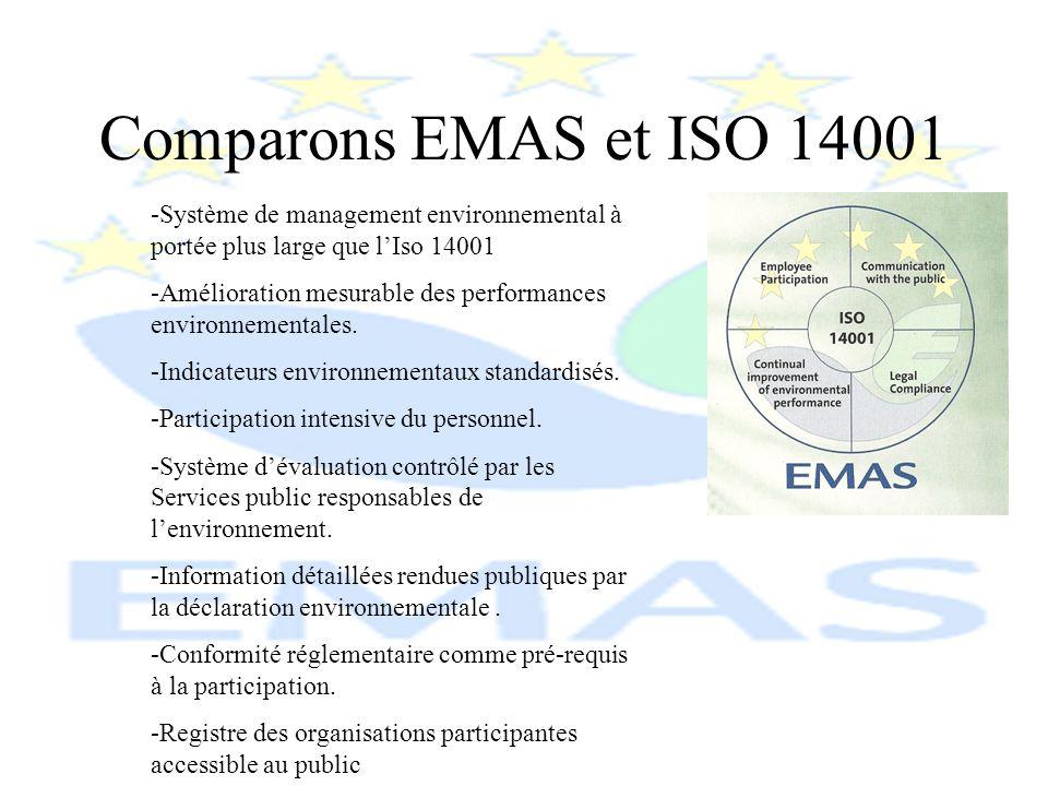 Comparons EMAS et ISO 14001 Système de management environnemental à portée plus large que l'Iso 14001.