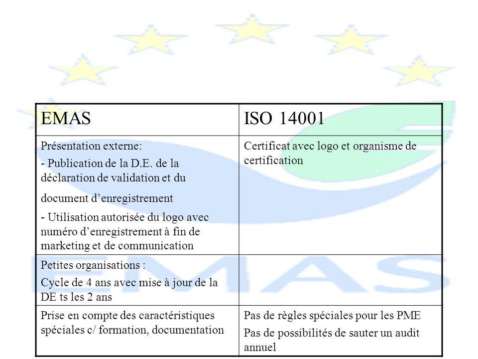 EMAS ISO 14001 Présentation externe: