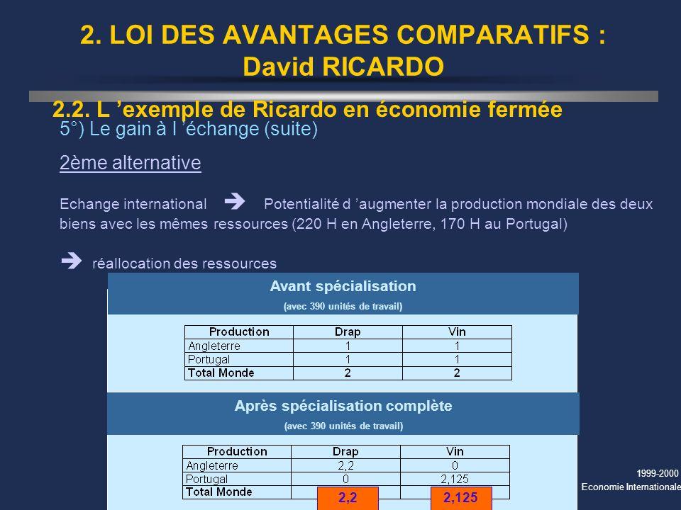 2. LOI DES AVANTAGES COMPARATIFS : David RICARDO