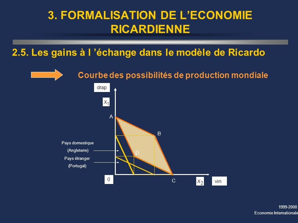 3. FORMALISATION DE L'ECONOMIE RICARDIENNE