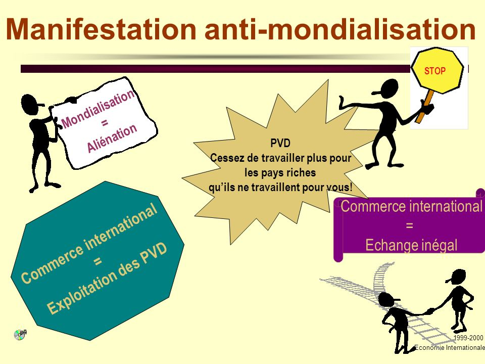 Manifestation anti-mondialisation