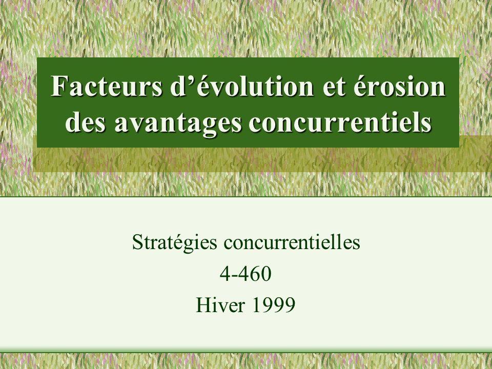 Facteurs d'évolution et érosion des avantages concurrentiels