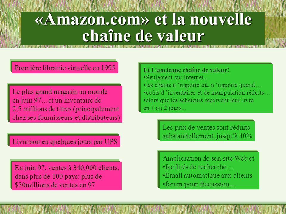 «Amazon.com» et la nouvelle chaîne de valeur