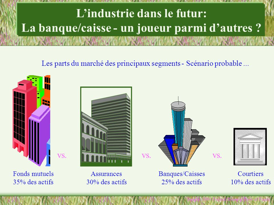 L'industrie dans le futur: