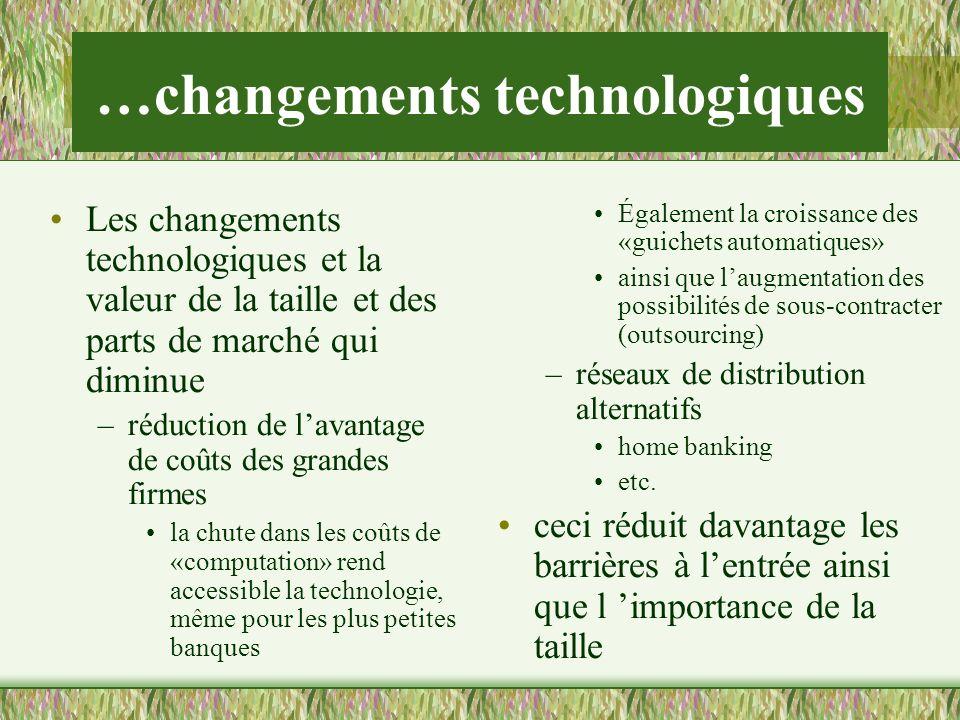 …changements technologiques