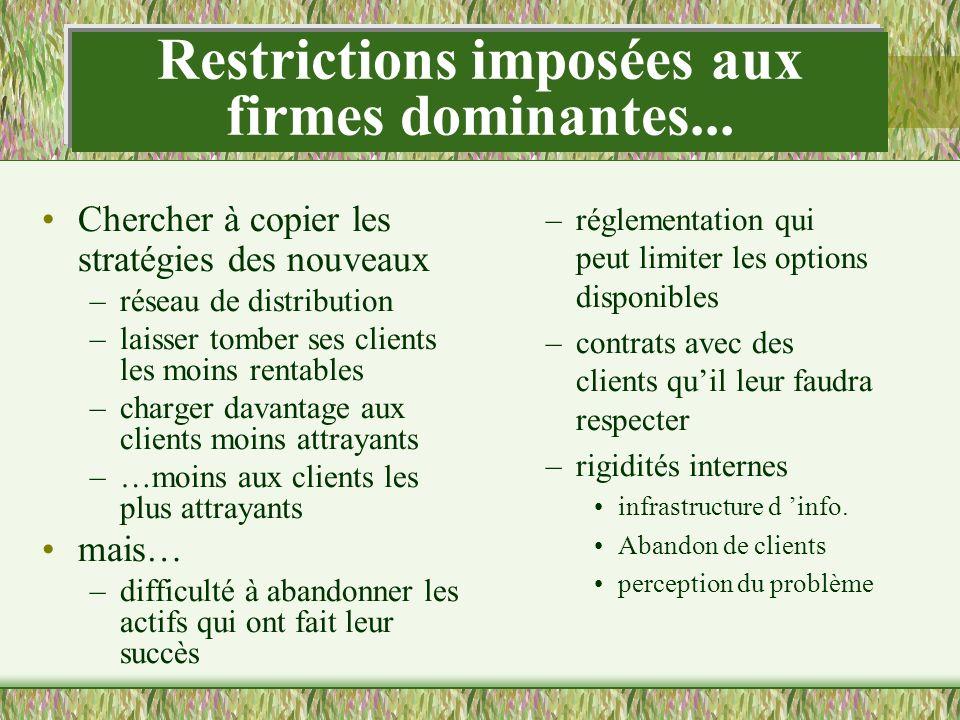 Restrictions imposées aux firmes dominantes...