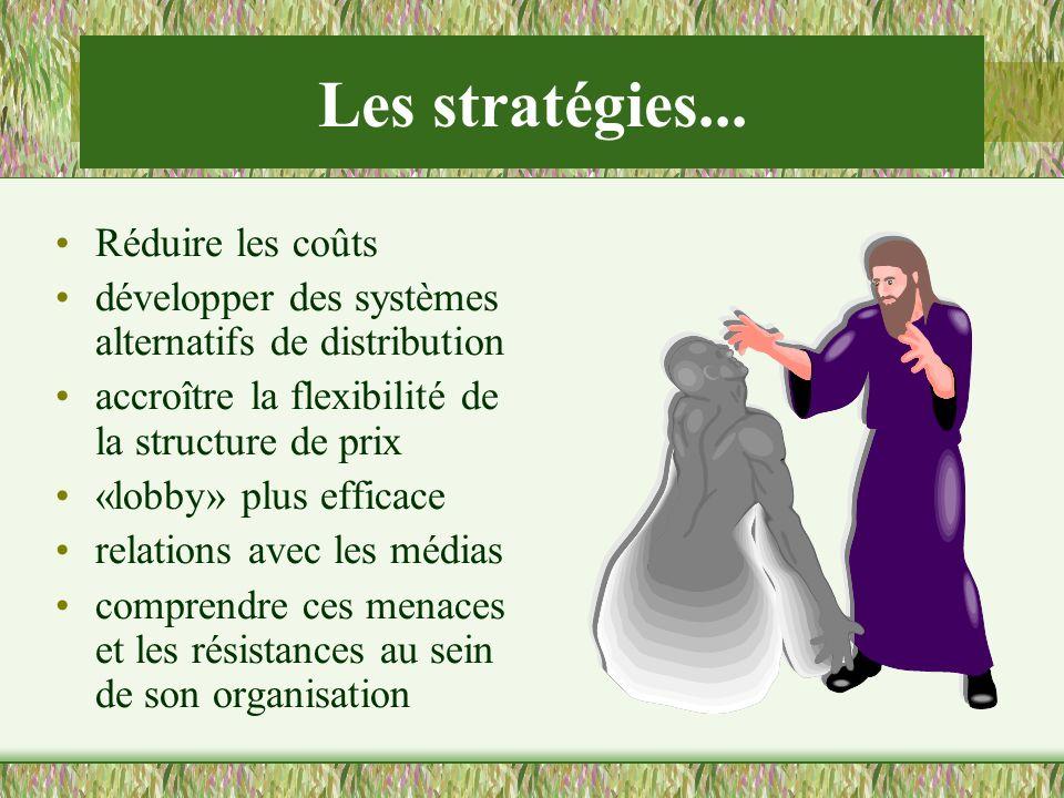 Les stratégies... Réduire les coûts
