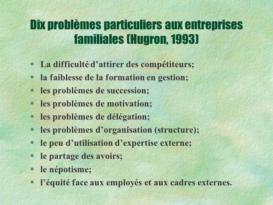 Dix problèmes particuliers aux entreprises familiales (Hugron, 1993)