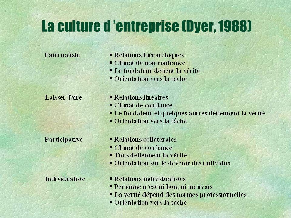 La culture d 'entreprise (Dyer, 1988)