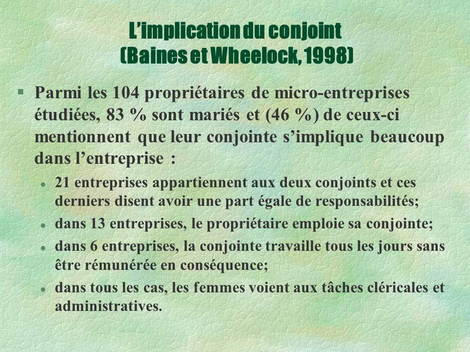 L'implication du conjoint (Baines et Wheelock, 1998)