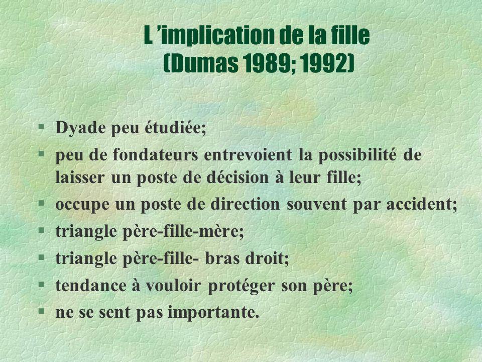 L 'implication de la fille (Dumas 1989; 1992)
