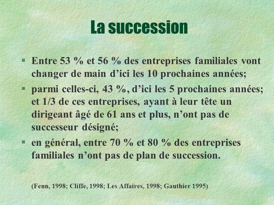 La succession Entre 53 % et 56 % des entreprises familiales vont changer de main d'ici les 10 prochaines années;