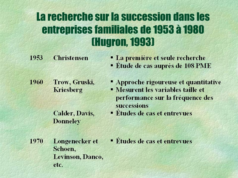 La recherche sur la succession dans les entreprises familiales de 1953 à 1980 (Hugron, 1993)