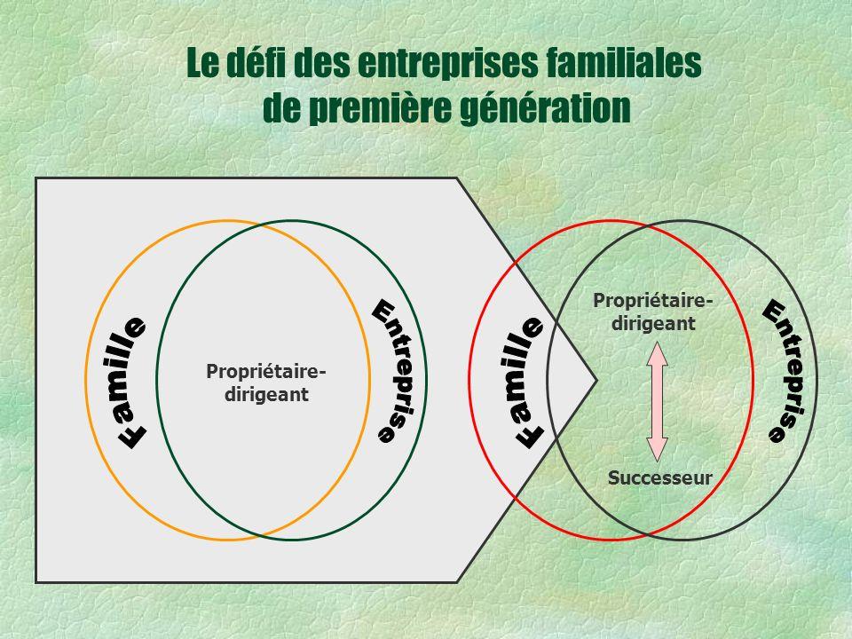 Le défi des entreprises familiales de première génération