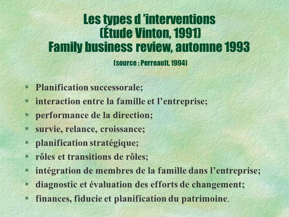 Les types d 'interventions (Étude Vinton, 1991) Family business review, automne 1993 (source : Perreault, 1994)