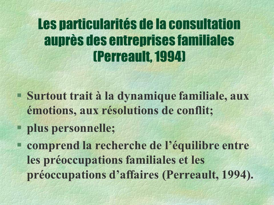 Les particularités de la consultation auprès des entreprises familiales (Perreault, 1994)