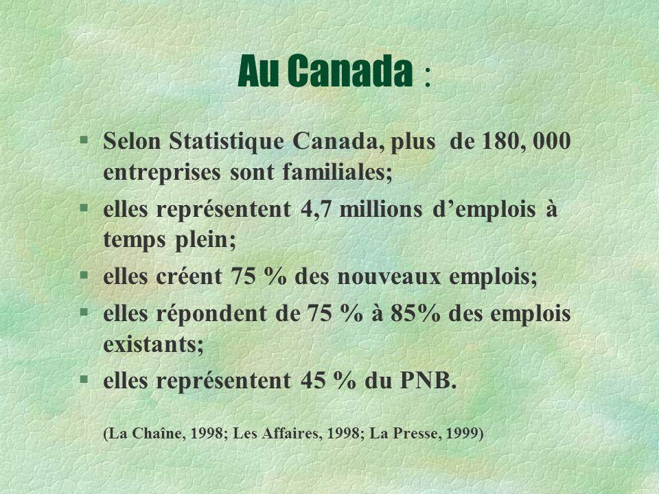 Au Canada : Selon Statistique Canada, plus de 180, 000 entreprises sont familiales; elles représentent 4,7 millions d'emplois à temps plein;