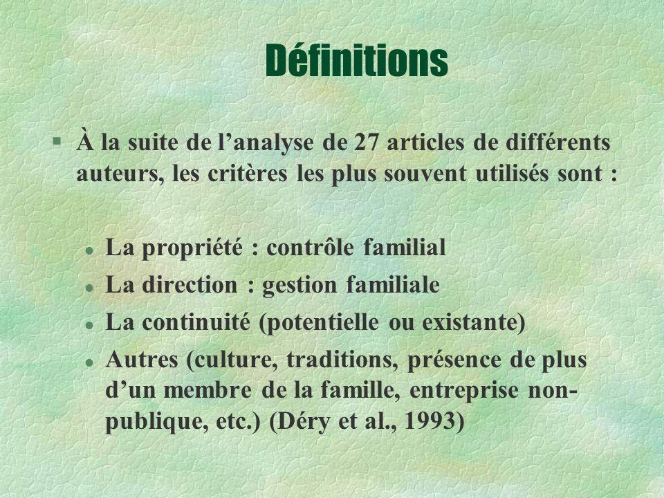 Définitions À la suite de l'analyse de 27 articles de différents auteurs, les critères les plus souvent utilisés sont :