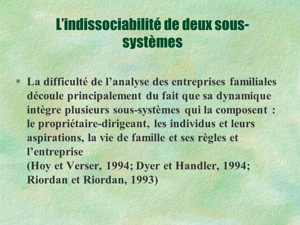 L'indissociabilité de deux sous-systèmes