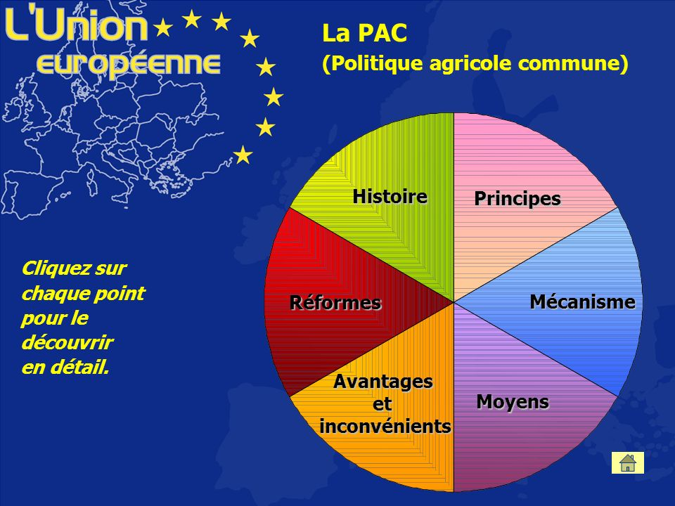 La PAC (Politique agricole commune) Histoire Principes