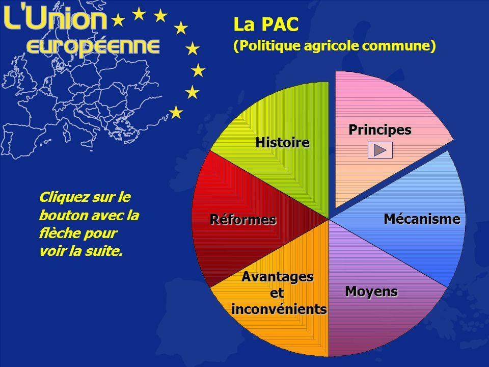 La PAC (Politique agricole commune) Principes Histoire