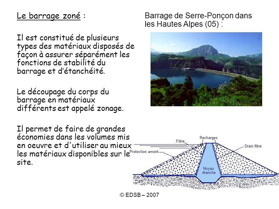 Le barrage zoné : Barrage de Serre-Ponçon dans les Hautes Alpes (05) :