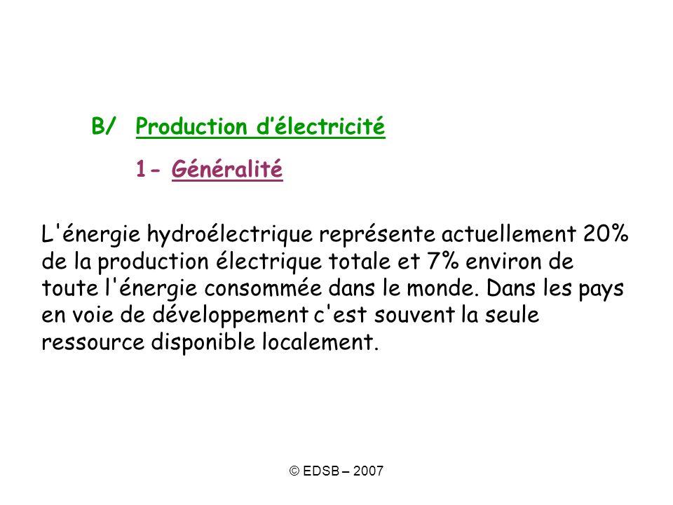 B/ Production d'électricité 1- Généralité