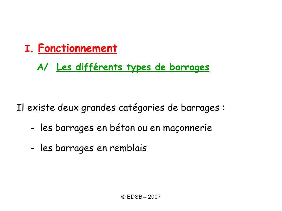 A/ Les différents types de barrages