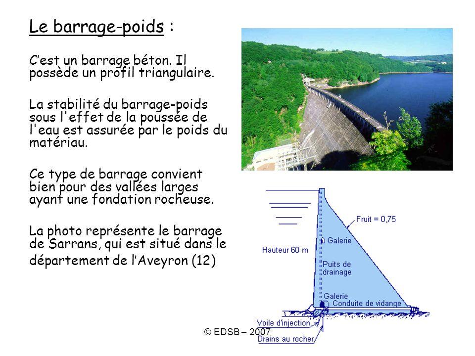 Le barrage-poids : C'est un barrage béton. Il possède un profil triangulaire.