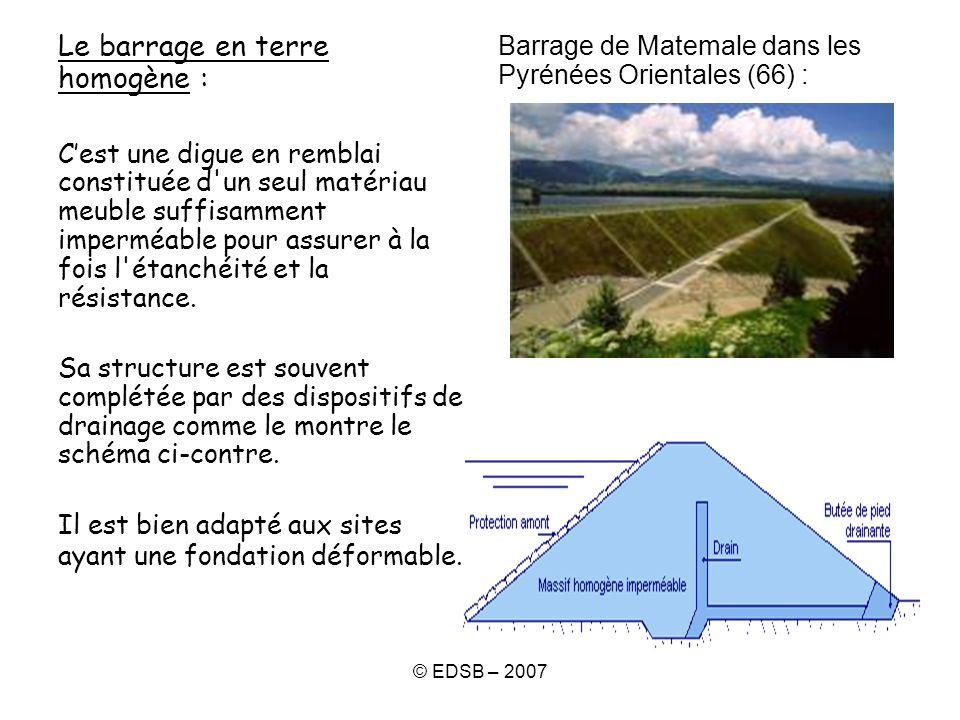 Le barrage en terre homogène :