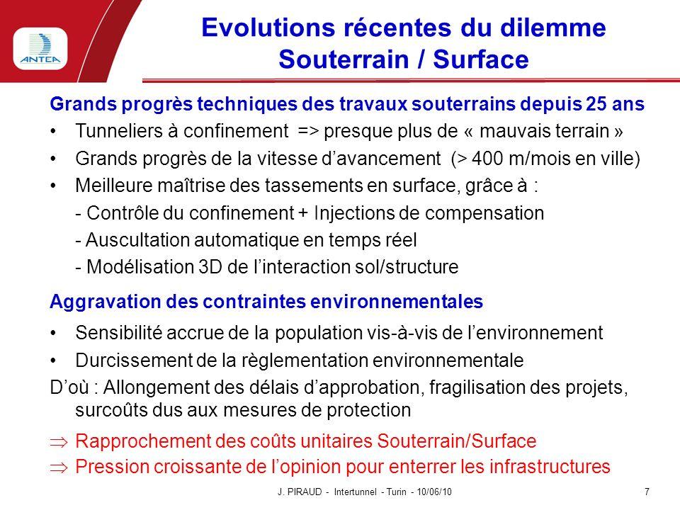 Evolutions récentes du dilemme Souterrain / Surface