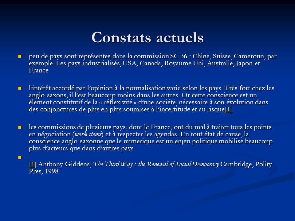 Constats actuels